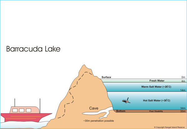 barracuda_lake_map.jpg